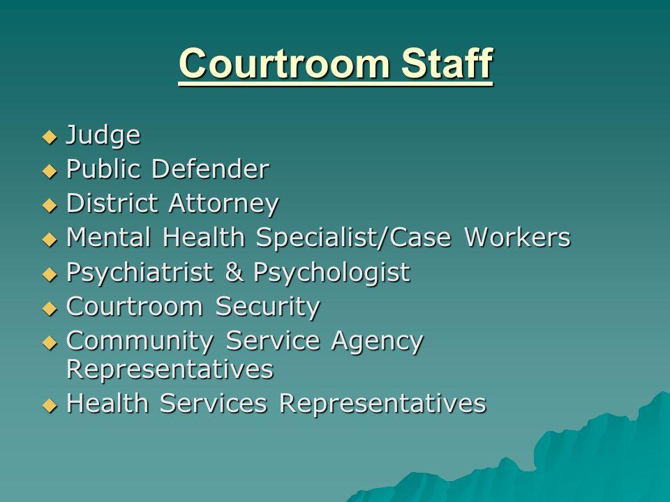 Courtroom Staff Judge Public Defender District Attorney