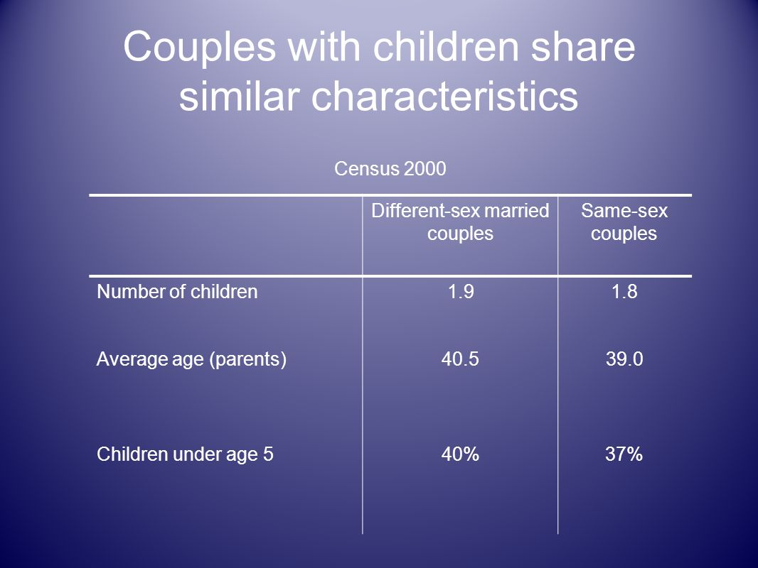 Couples with children share similar characteristics