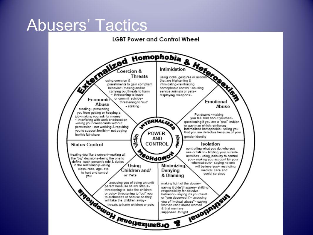 Abusers' Tactics