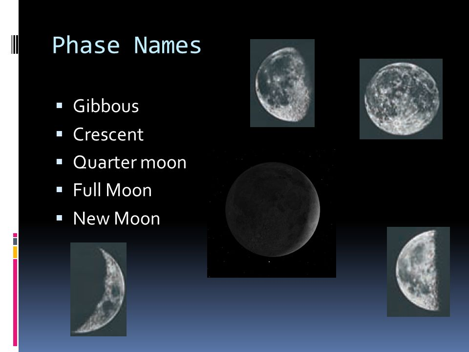 Phase Names Gibbous Crescent Quarter moon Full Moon New Moon