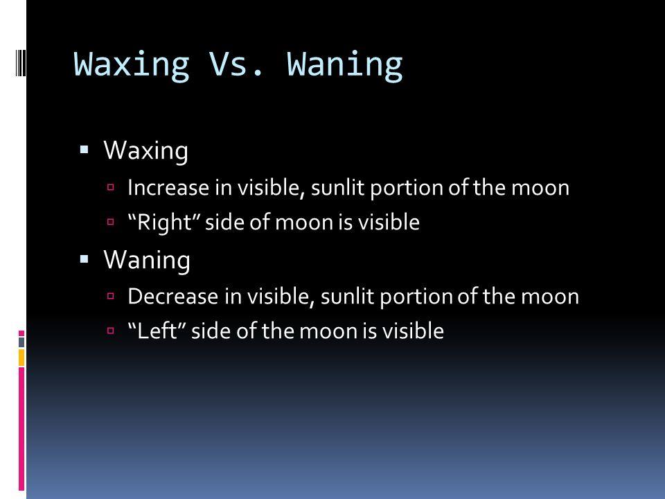 Waxing Vs. Waning Waxing Waning