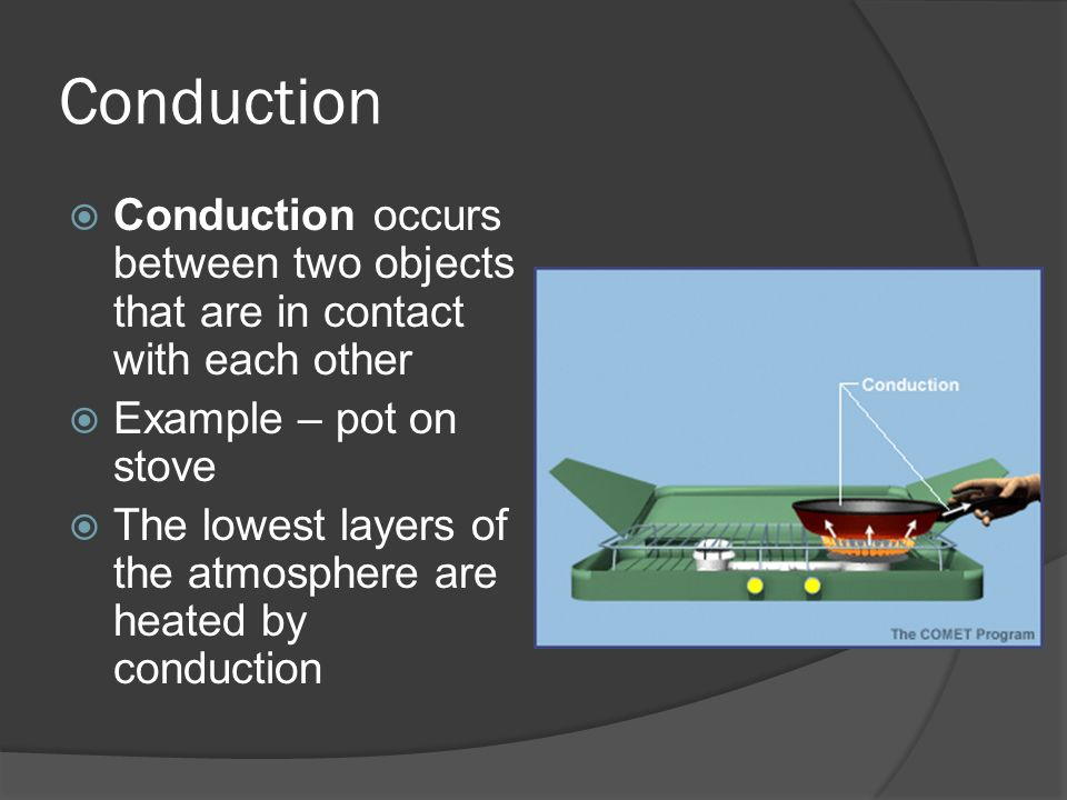 Conduction Conduction occurs between two objects that are in contact with each other. Example – pot on stove.