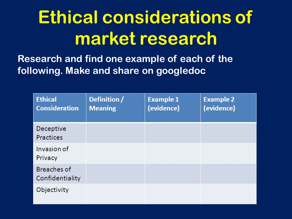 ethical considerations in research methodologies Choosing methodologies and methods practical and ethical considerations whether a small-scale or major research project, there are a number of general principles and issues to consider at the planning stage.