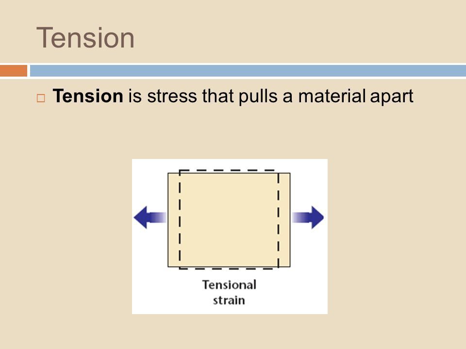 Tension Tension is stress that pulls a material apart