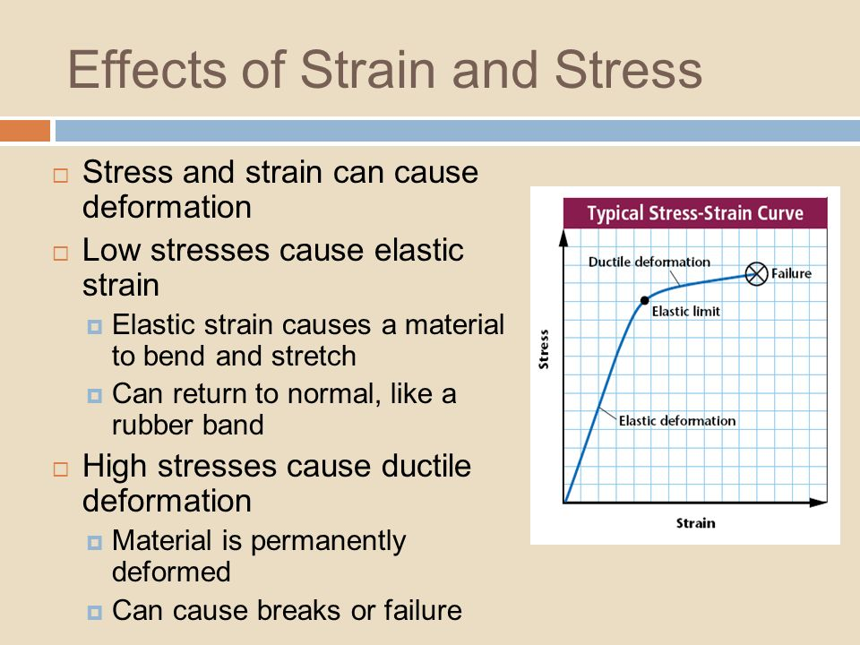 Effects of Strain and Stress