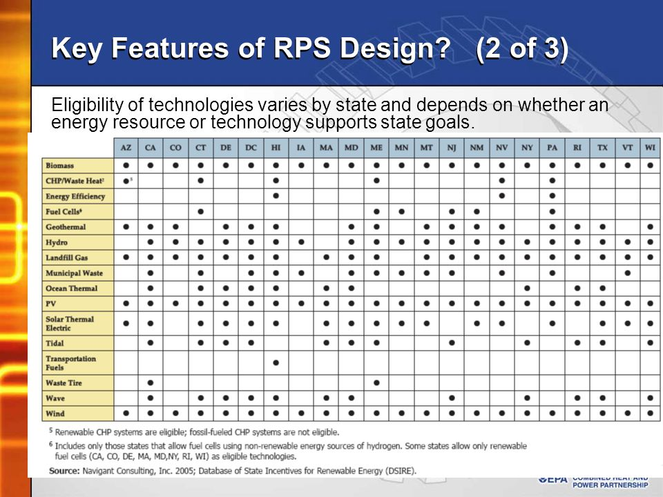 Key Features of RPS Design (2 of 3)