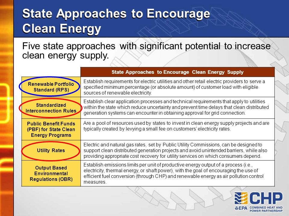 State Approaches to Encourage Clean Energy