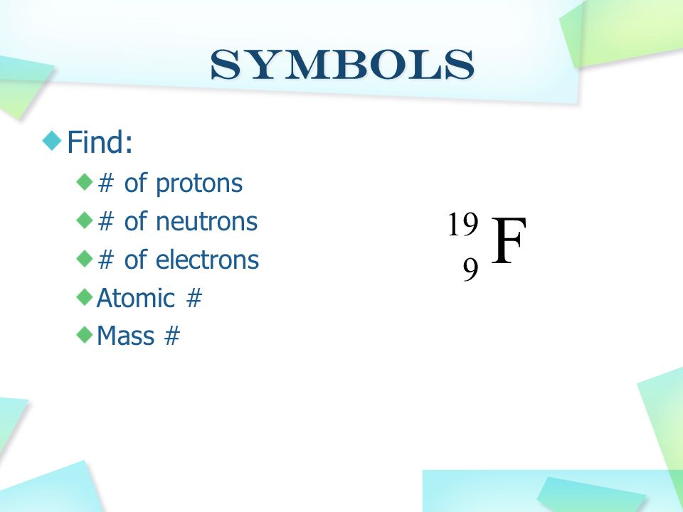 F Symbols 19 9 Find: # of protons # of neutrons # of electrons