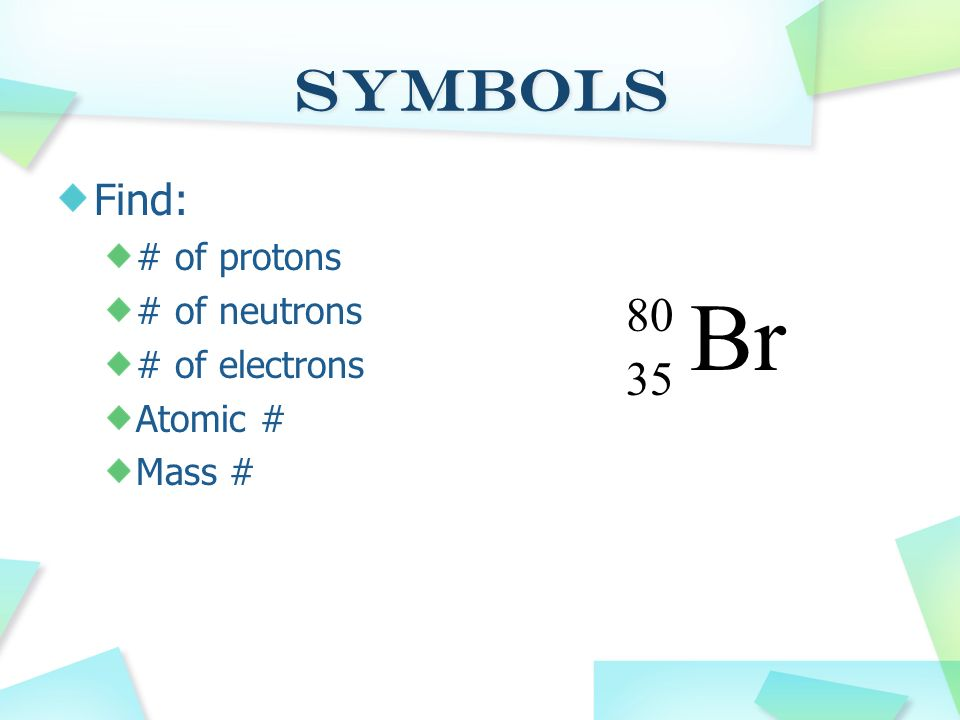 Br Symbols 80 35 Find: # of protons # of neutrons # of electrons