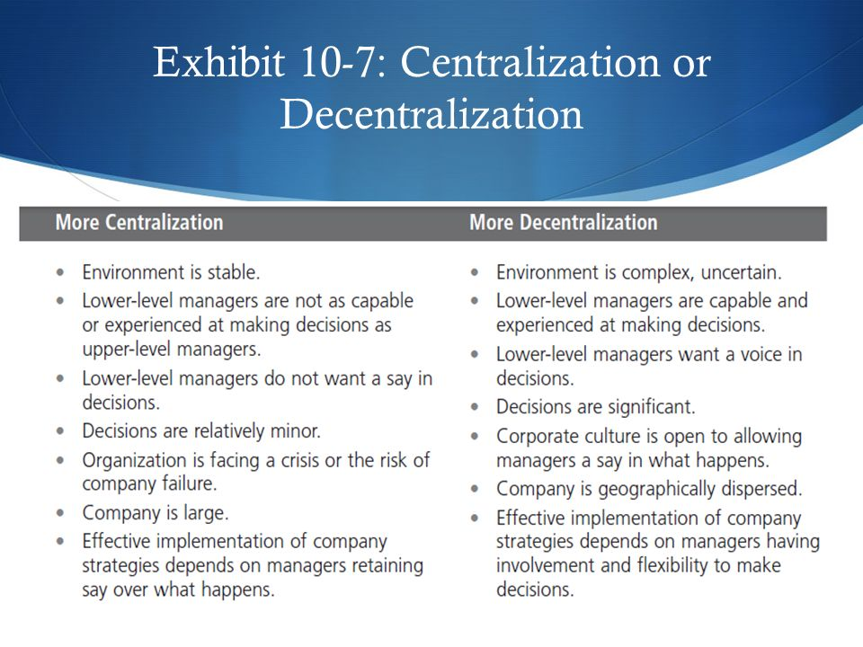 Exhibit 10-7: Centralization or Decentralization