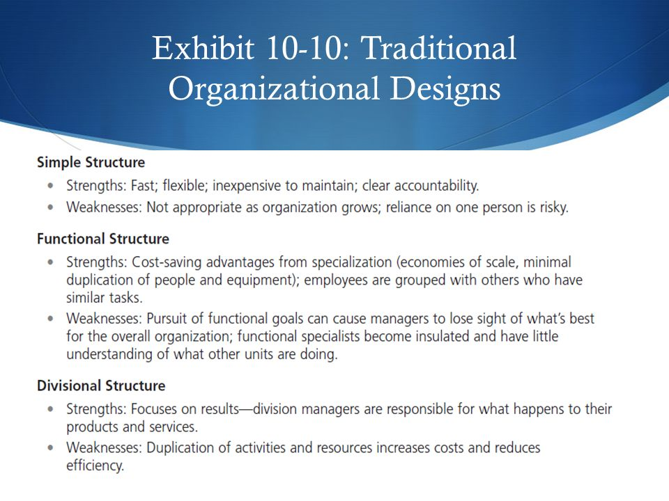 Exhibit 10-10: Traditional Organizational Designs