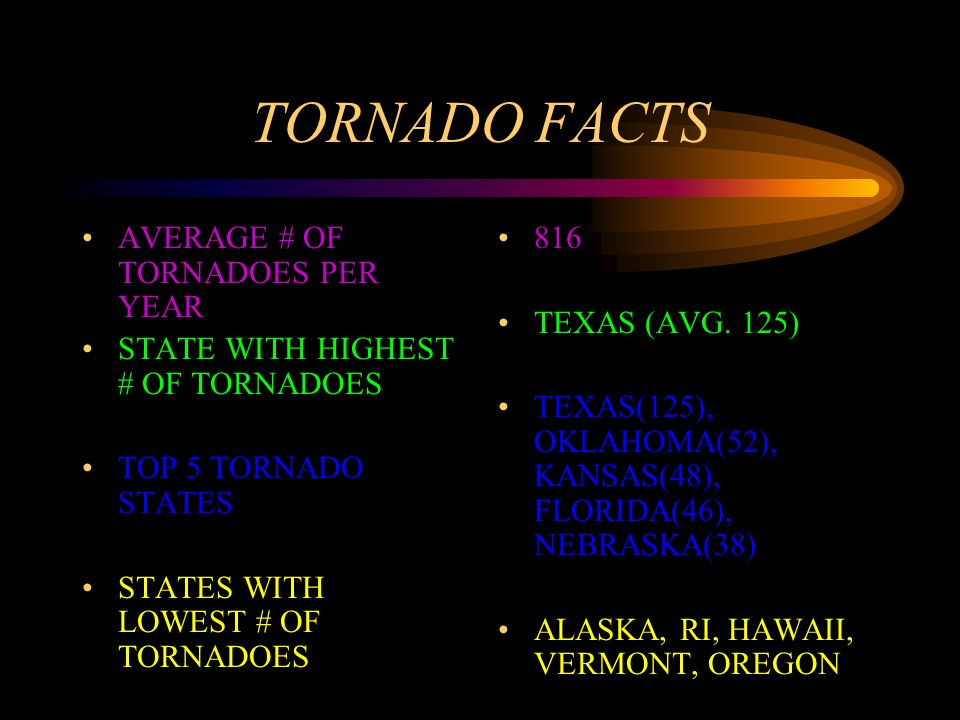 TORNADO FACTS AVERAGE # OF TORNADOES PER YEAR