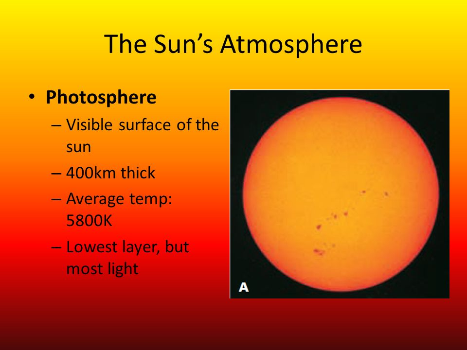 The Sun's Atmosphere Photosphere Visible surface of the sun