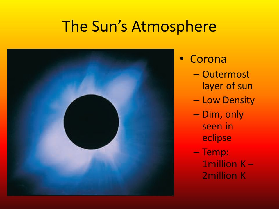 The Sun's Atmosphere Corona Outermost layer of sun Low Density