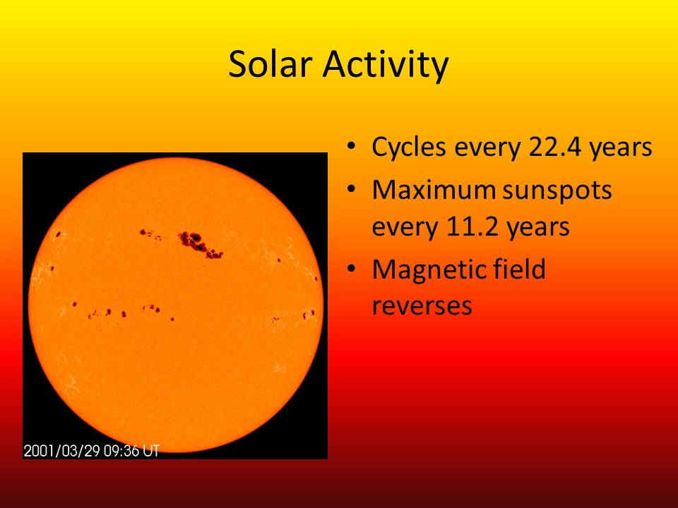 Solar Activity Cycles every 22.4 years