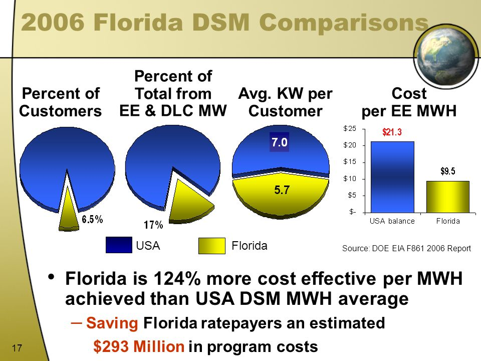 2006 Florida DSM Comparisons