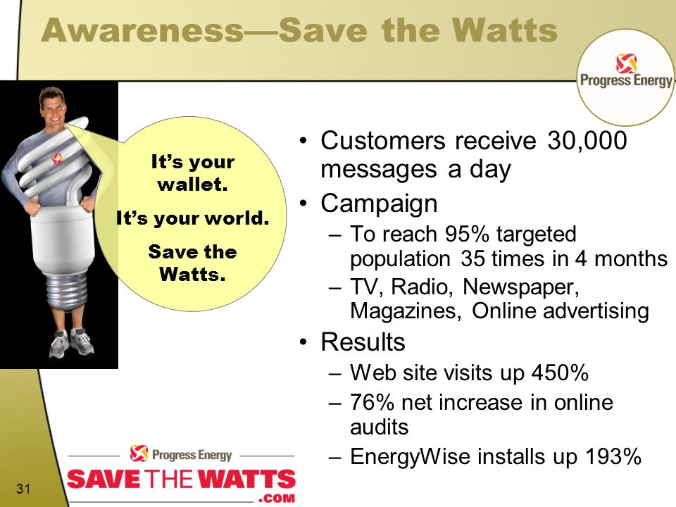 Awareness—Save the Watts