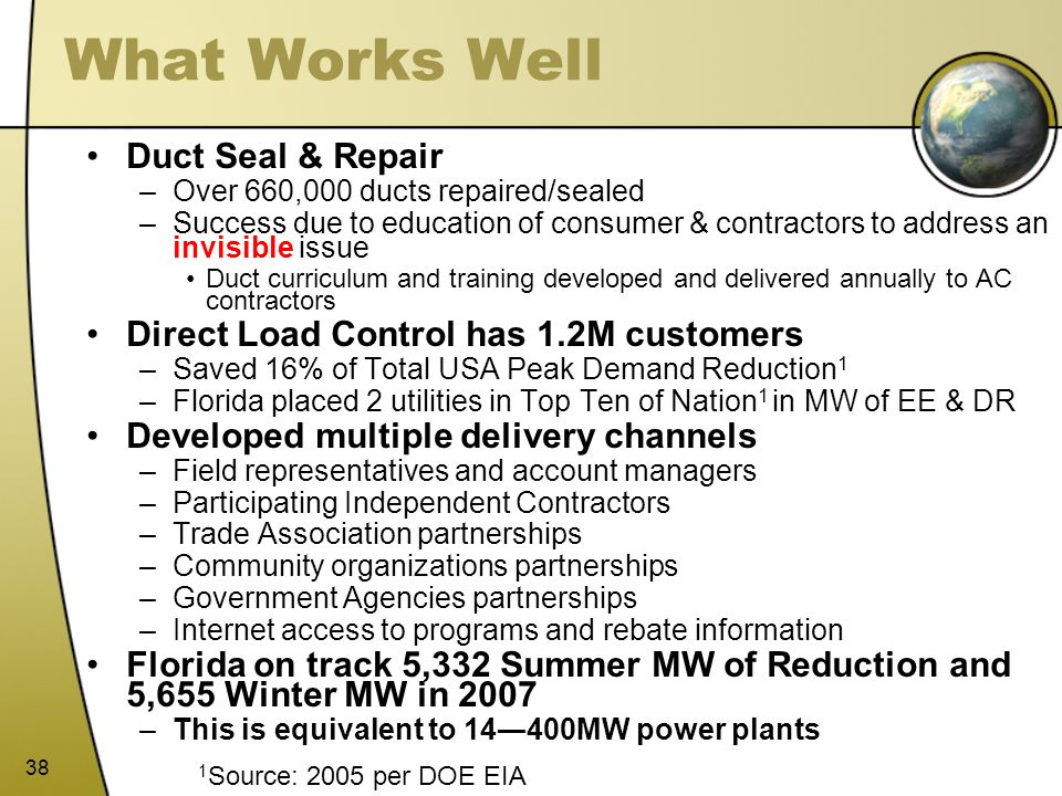 What Works Well Duct Seal & Repair
