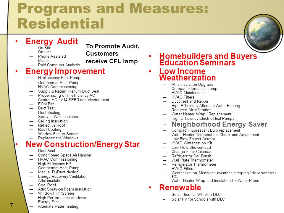 Programs and Measures: Residential