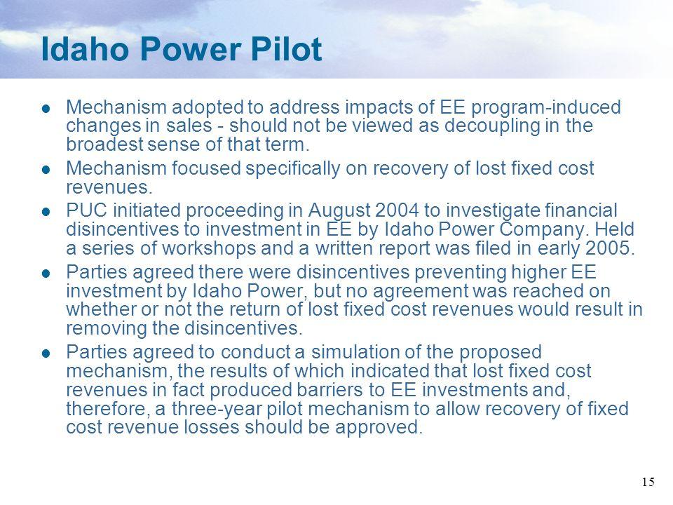 Idaho Power Pilot