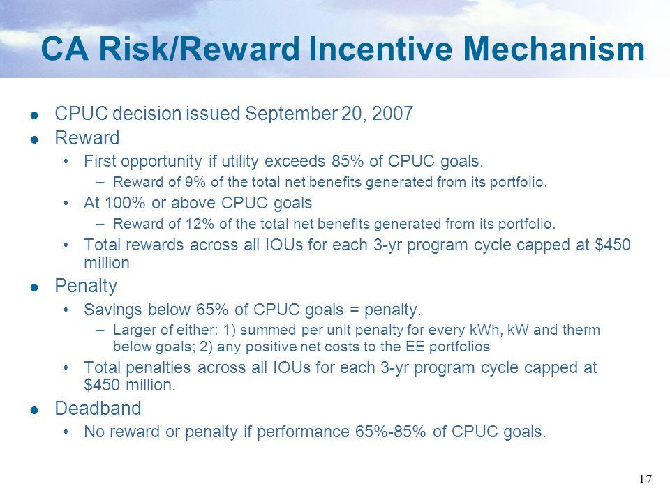 CA Risk/Reward Incentive Mechanism