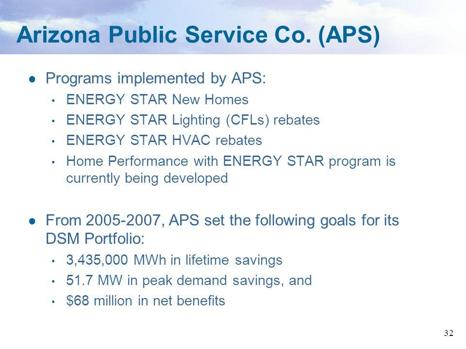 Arizona Public Service Co. (APS)
