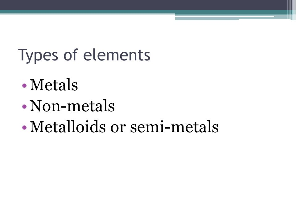 Types of elements Metals Non-metals Metalloids or semi-metals