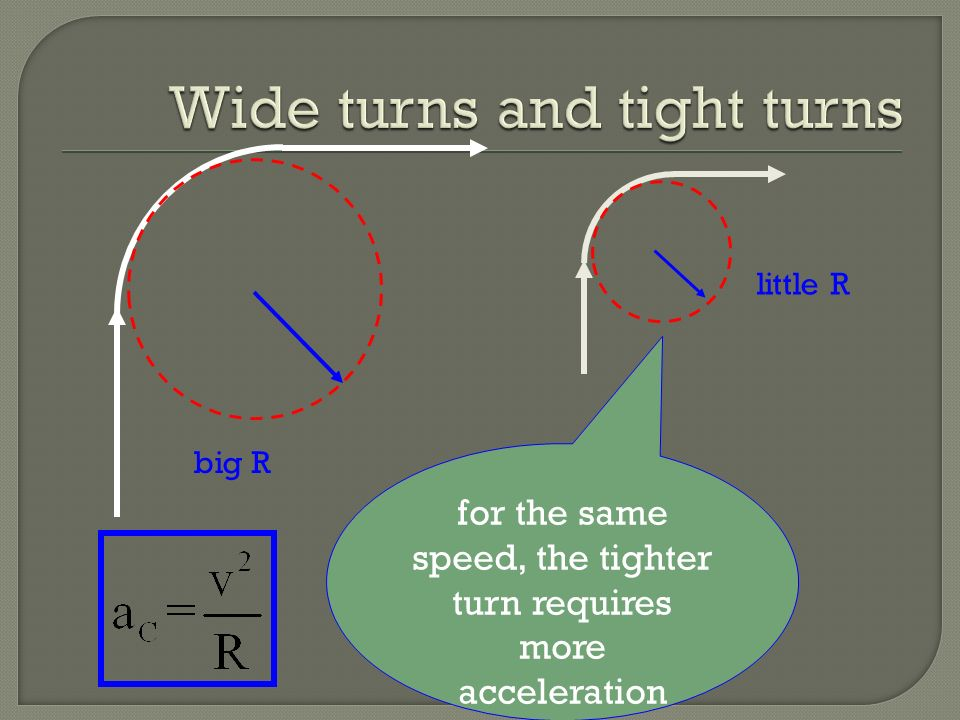Wide turns and tight turns