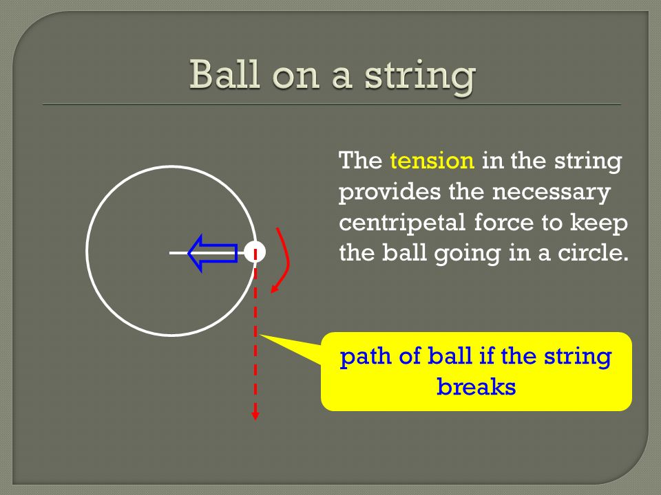 path of ball if the string