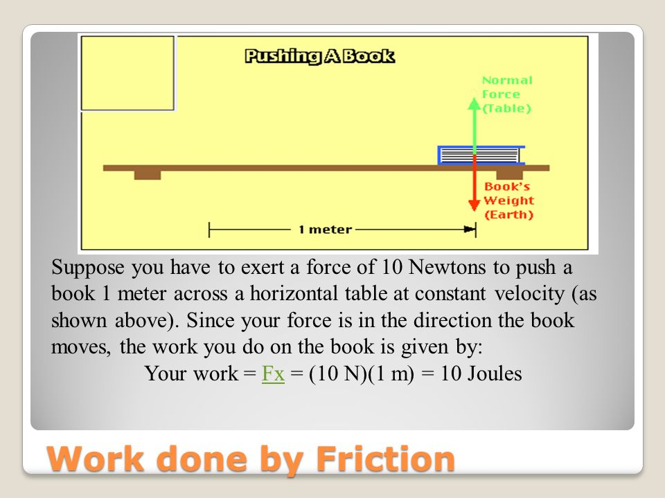 Your work = Fx = (10 N)(1 m) = 10 Joules