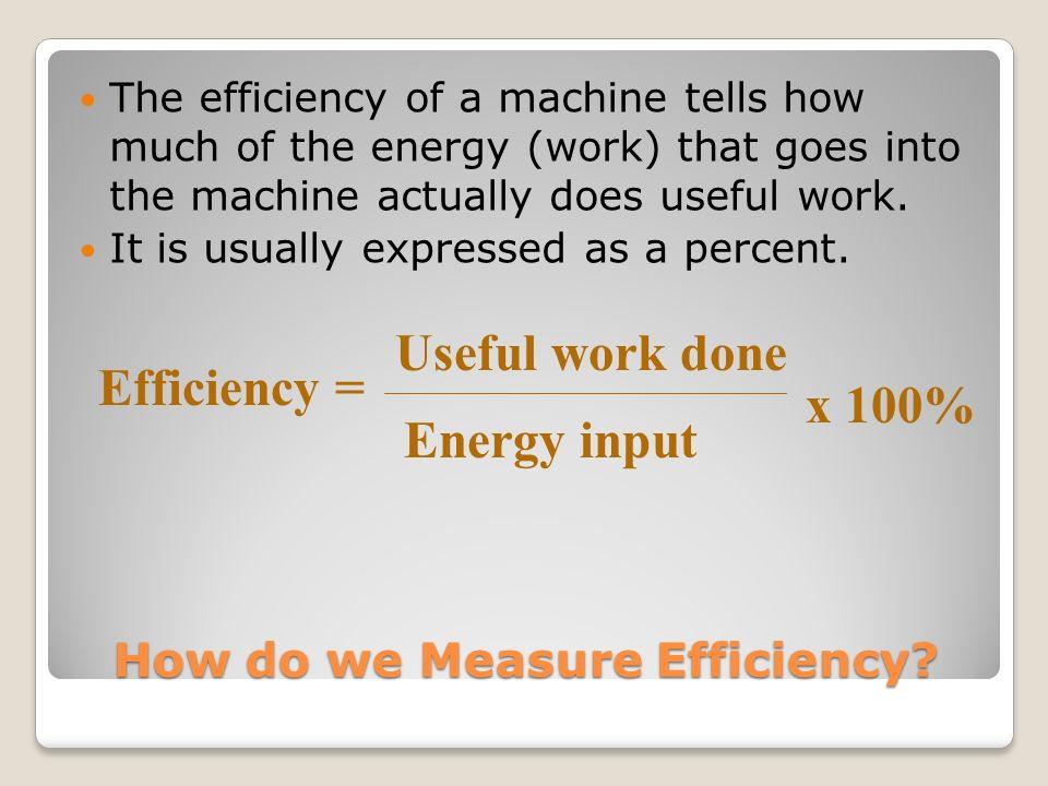 How do we Measure Efficiency