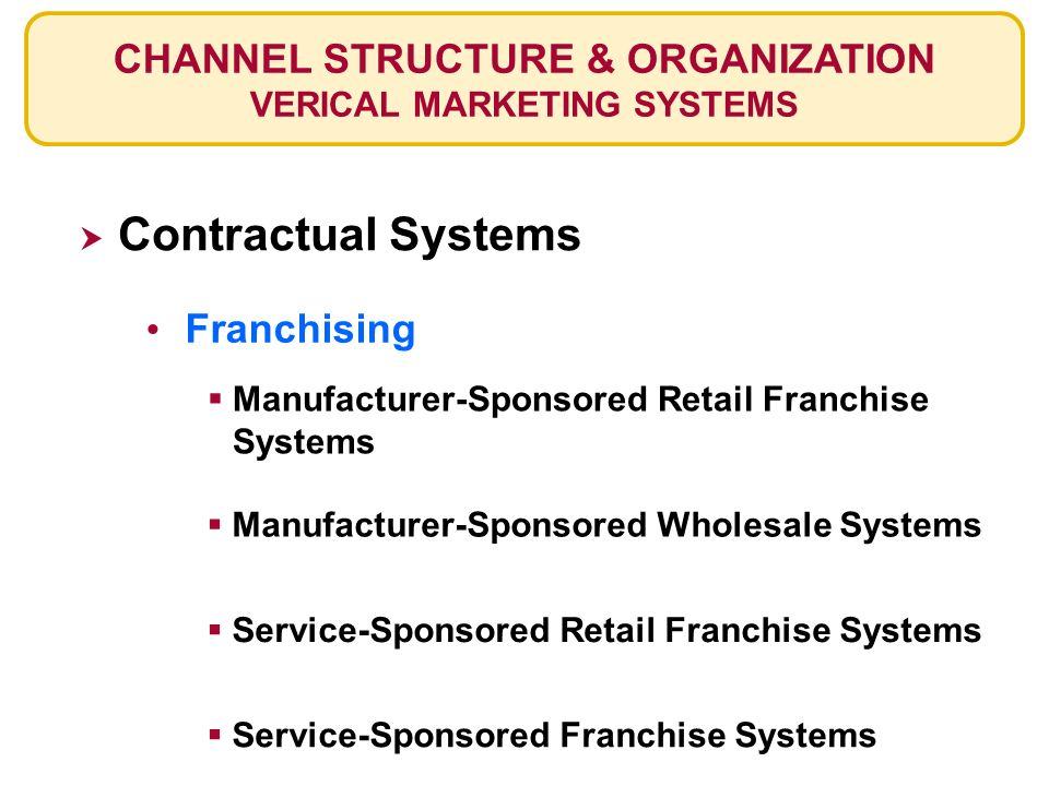 manufacturer ppc merchant business system