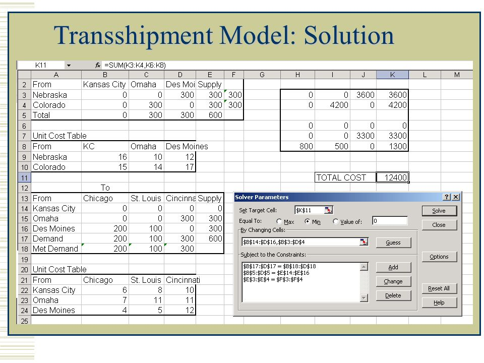 Excel Logistics Services Case Solution & Analysis