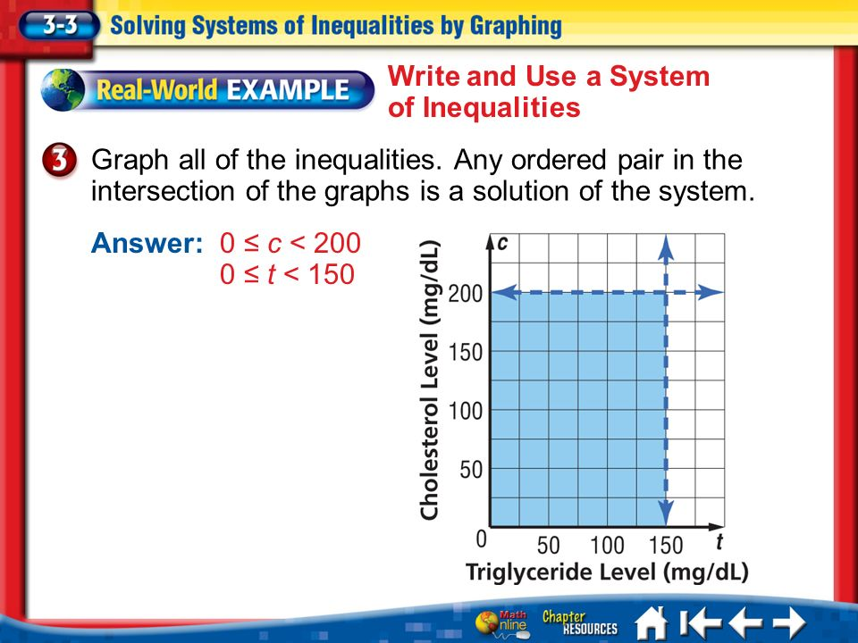 Write and Use a System of Inequalities