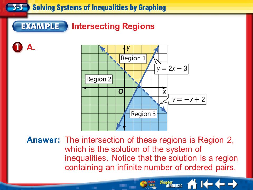 Intersecting Regions A.