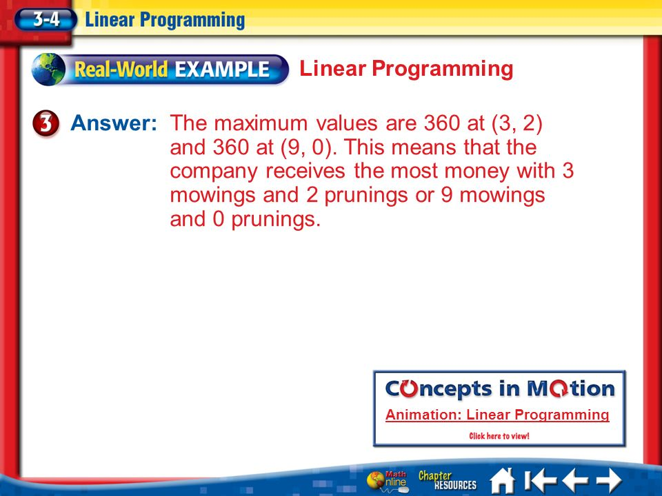 Animation: Linear Programming