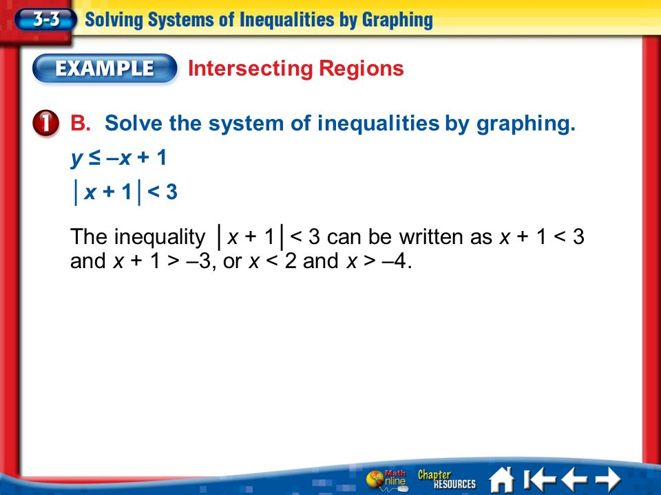 B. Solve the system of inequalities by graphing. y ≤ –x + 1