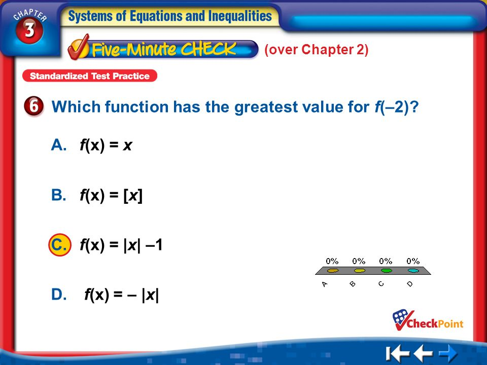 Which function has the greatest value for f(–2)
