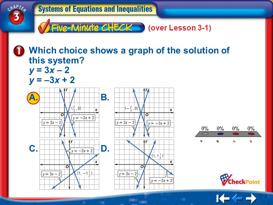 (over Lesson 3-1) Which choice shows a graph of the solution of this system y = 3x – 2 y = –3x + 2.