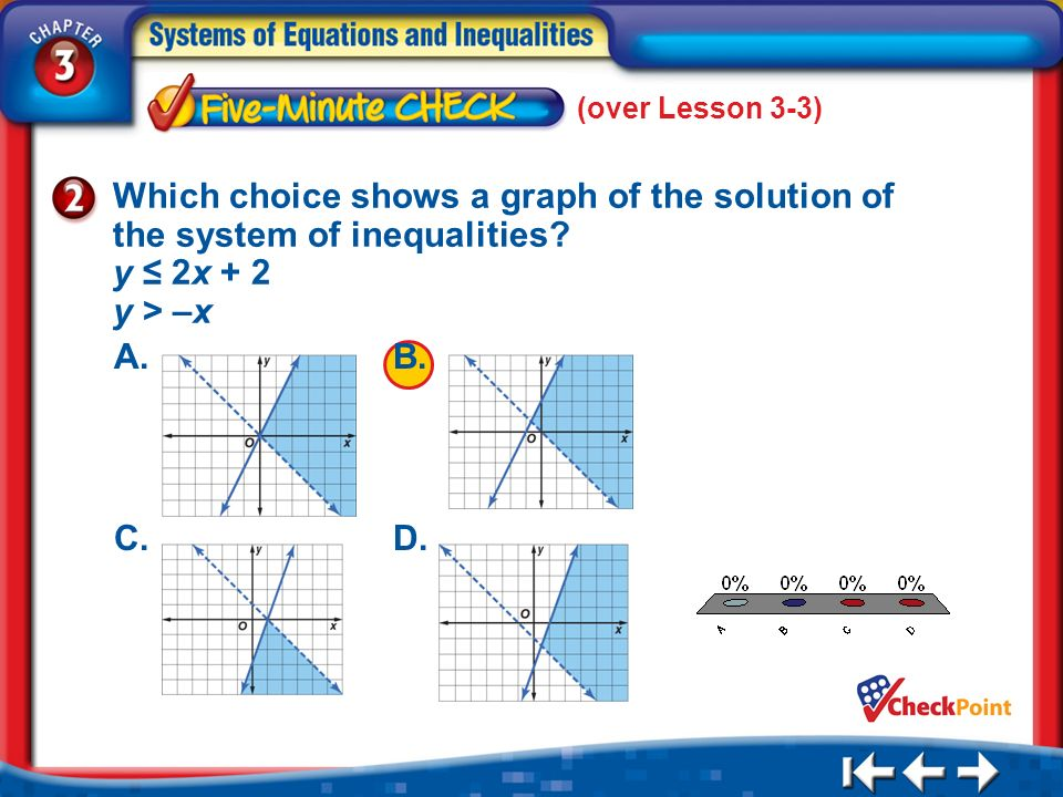 (over Lesson 3-3) Which choice shows a graph of the solution of the system of inequalities y ≤ 2x + 2 y > –x.