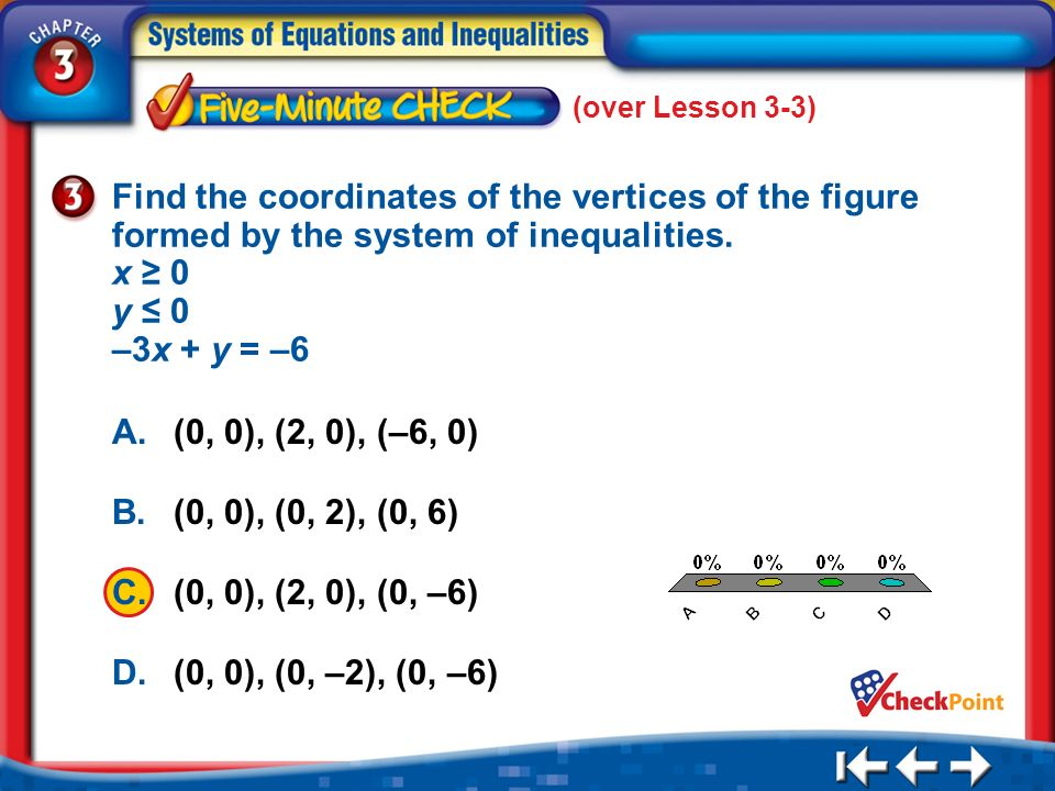 (over Lesson 3-3) Find the coordinates of the vertices of the figure formed by the system of inequalities. x ≥ 0 y ≤ 0 –3x + y = –6.