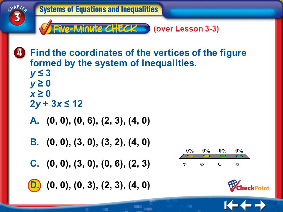 (over Lesson 3-3) Find the coordinates of the vertices of the figure formed by the system of inequalities. y ≤ 3 y ≥ 0 x ≥ 0 2y + 3x ≤ 12.