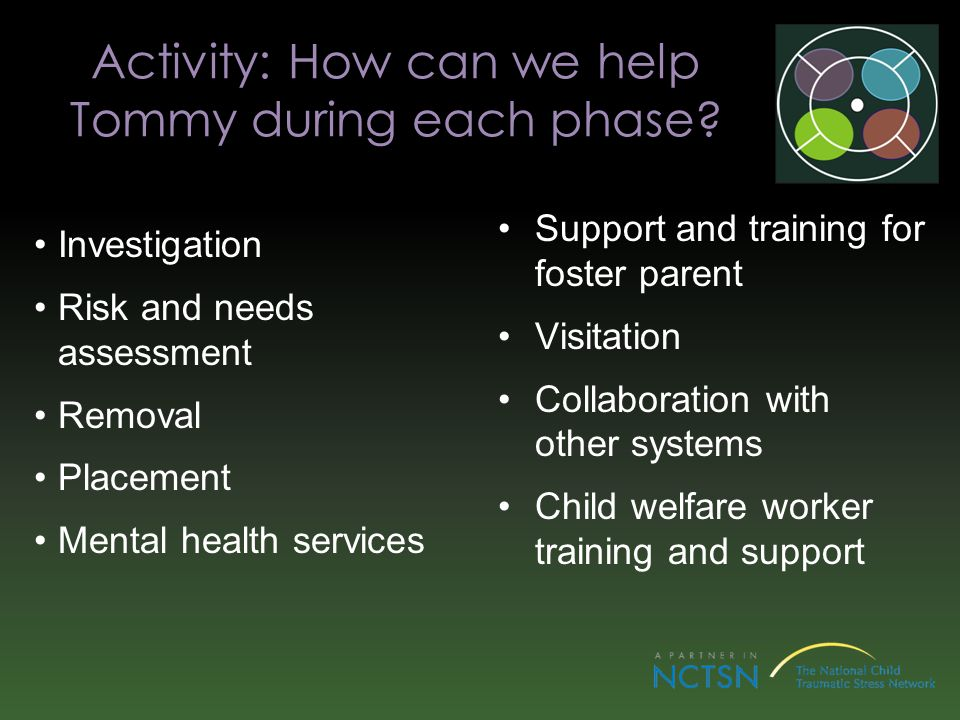 Activity: How can we help Tommy during each phase