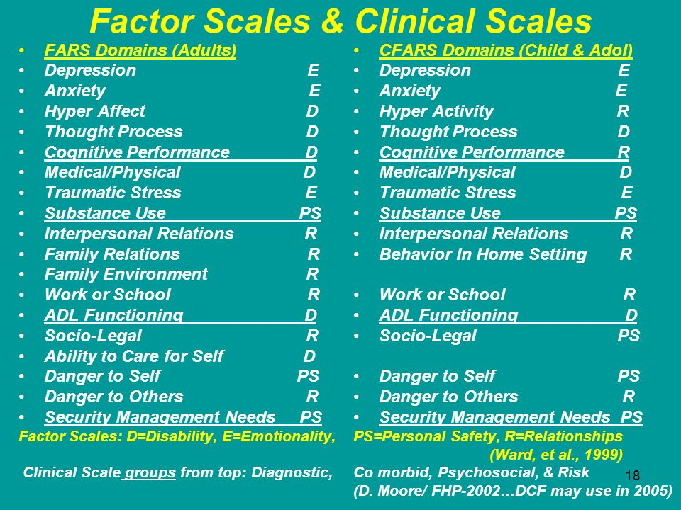 Factor Scales & Clinical Scales