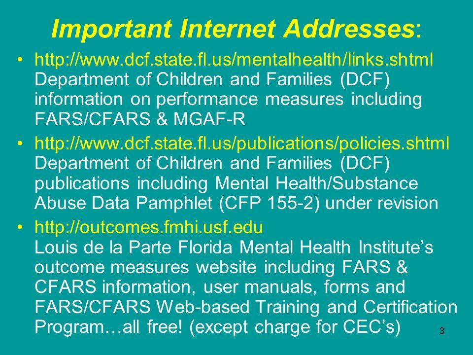 Important Internet Addresses:
