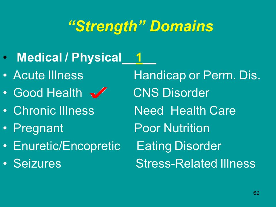 Strength Domains Medical / Physical__1__