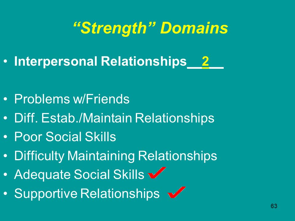 Strength Domains Interpersonal Relationships__2__ Problems w/Friends