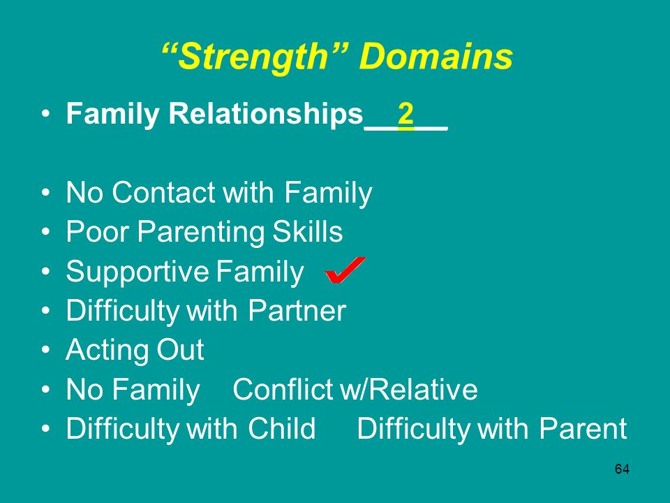 Strength Domains Family Relationships__2__ No Contact with Family