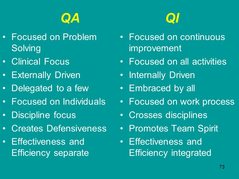 QA QI Focused on Problem Solving Clinical Focus Externally Driven