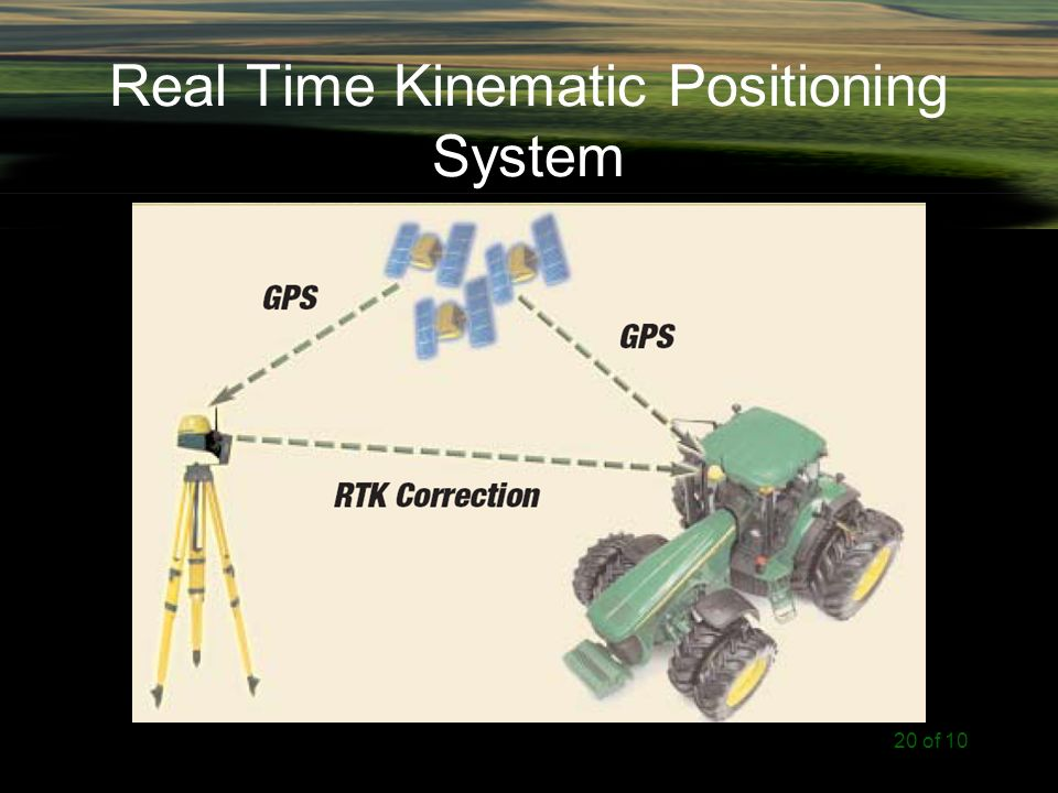 Differential GPS An Introduction. - ppt video online download